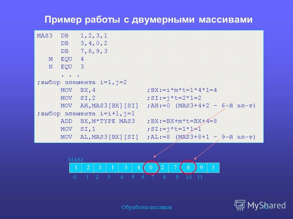 Обработка массивов 72 Пример работы с двумерными массивами MAS3 DB 1,2,3,1 DB 3,4,0,2 DB 7,8,9,3 M EQU 4 N EQU 3... ;выбор элемента i=1,j=2 MOV BX,4 ;BX:=i*m*t=1*4*1=4 MOV SI,2 ;SI:=j*t=2*1=2 MOV AH,MAS3[BX][SI] ;AH:=0 (MAS3+4+2 – 6-й эл-т) ;выбор эл