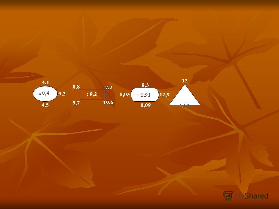 х 0,4 4,1 9,2 4,5 : 9,2 0,8 7,2 9,7 19,6 + 1,91 8,3 12,9 0,09 8,03 - 1,91 12