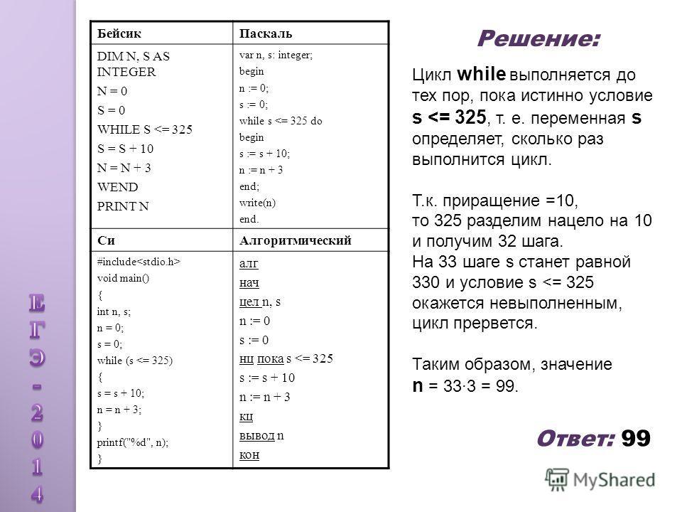 Бейсик Паскаль DIM N, S AS INTEGER N = 0 S = 0 WHILE S