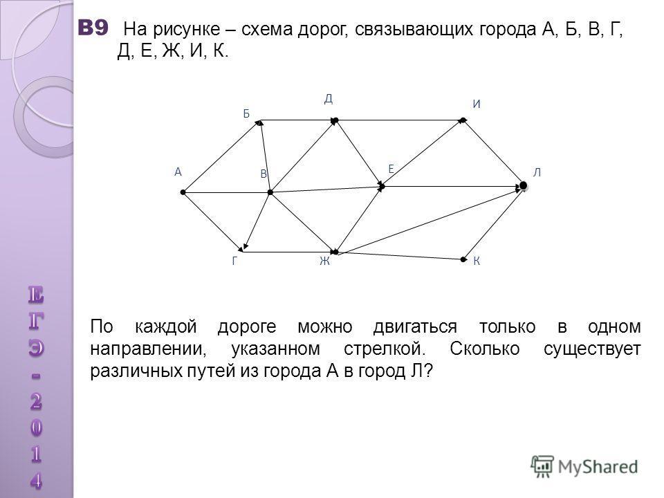 B9 На рисунке – схема дорог, связывающих города А, Б, В, Г, Д, Е, Ж, И, К. По каждой дороге можно двигаться только в одном направлении, указанном стрелкой. Сколько существует различных путей из города А в город Л? Д А Б В ГК Ж Е И Л