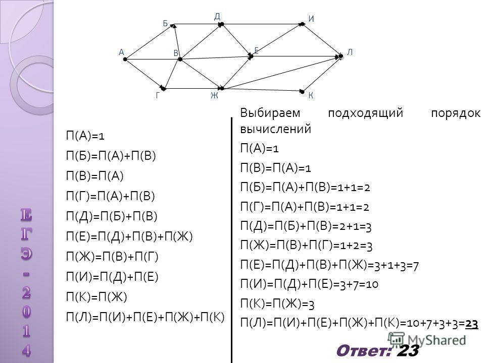 П ( А )=1 П ( Б )= П ( А )+ П ( В ) П ( В )= П ( А ) П ( Г )= П ( А )+ П ( В ) П ( Д )= П ( Б )+ П ( В ) П ( Е )= П ( Д )+ П ( В )+ П ( Ж ) П ( Ж )= П ( В )+ П ( Г ) П ( И )= П ( Д )+ П ( Е ) П ( К )= П ( Ж ) П ( Л )= П ( И )+ П ( Е )+ П ( Ж )+ П ( К