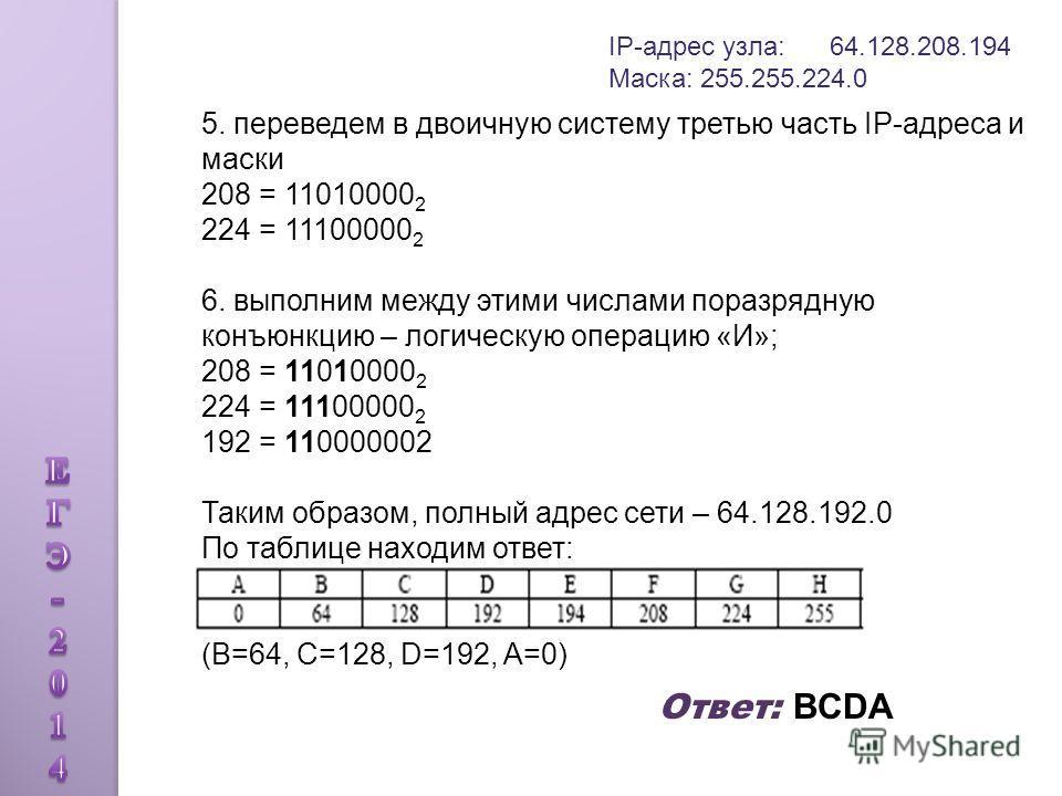 5. переведем в двоичную систему третью часть IP-адреса и маски 208 = 11010000 2 224 = 11100000 2 6. выполним между этими числами поразрядную конъюнкцию – логическую операцию «И»; 208 = 11010000 2 224 = 11100000 2 192 = 110000002 Таким образом, полный