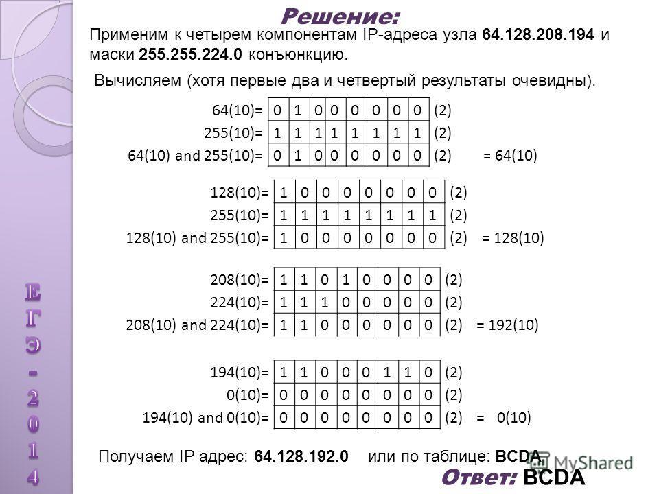 Вычисляем (хотя первые два и четвертый результаты очевидны). Применим к четырем компонентам IP-адреса узла 64.128.208.194 и маски 255.255.224.0 конъюнкцию. 64(10)=01000000(2) 255(10)=11111111(2) 64(10) and 255(10)=01000000(2)=64(10) 128(10)=10000000(