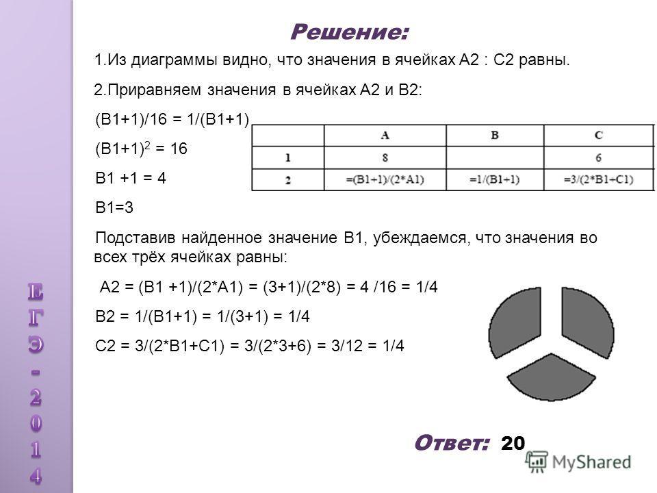 1. Из диаграммы видно, что значения в ячейках A2 : С2 равны. 2. Приравняем значения в ячейках A2 и B2: (B1+1)/16 = 1/(B1+1) (B1+1) 2 = 16 B1 +1 = 4 В1=3 Подставив найденное значение В1, убеждаемся, что значения во всех трёх ячейках равны: А2 = (B1 +1