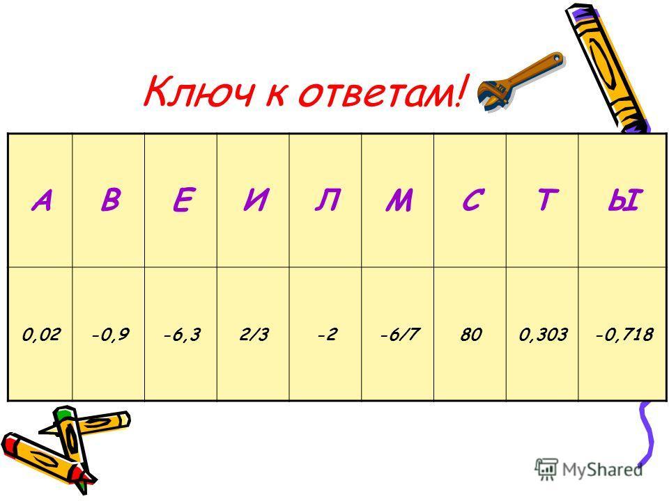 Ключ к ответам! АВЕИЛМСТЫ 0,02-0,9-6,32/3-2-6/7800,303-0,718