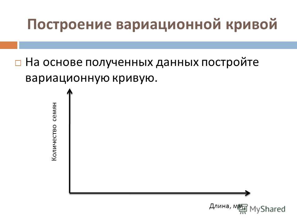 Построение вариационной кривой На основе полученных данных постройте вариационную кривую. Длина, мм Количество семян