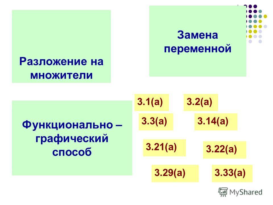 Разложение на множители Замена переменной Функционально – графический способ 3.14(а) 3.1(а) 3.3(а) 3.21(а) 3.22(а) 3.29(а)3.33(а) 3.2(а)