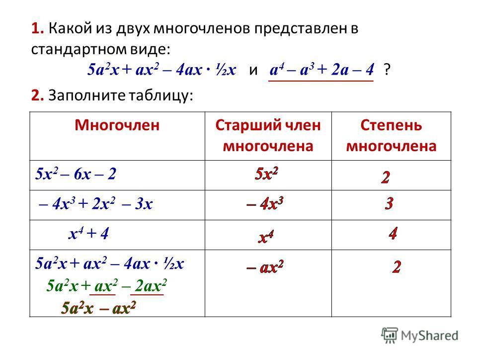 1. Какой из двух многочленов представлен в стандартном виде: 5 а 2 х + ах 2 – 4 ах ½х и а 4 – а 3 + 2 а – 4 ? 2. Заполните таблицу: Многочлен Старший член многочлена Степень многочлена 5 х 2 – 6 х – 2 – 4 х 3 + 2 х 2 – 3 х х 4 + 4 5 а 2 х + ах 2 – 4