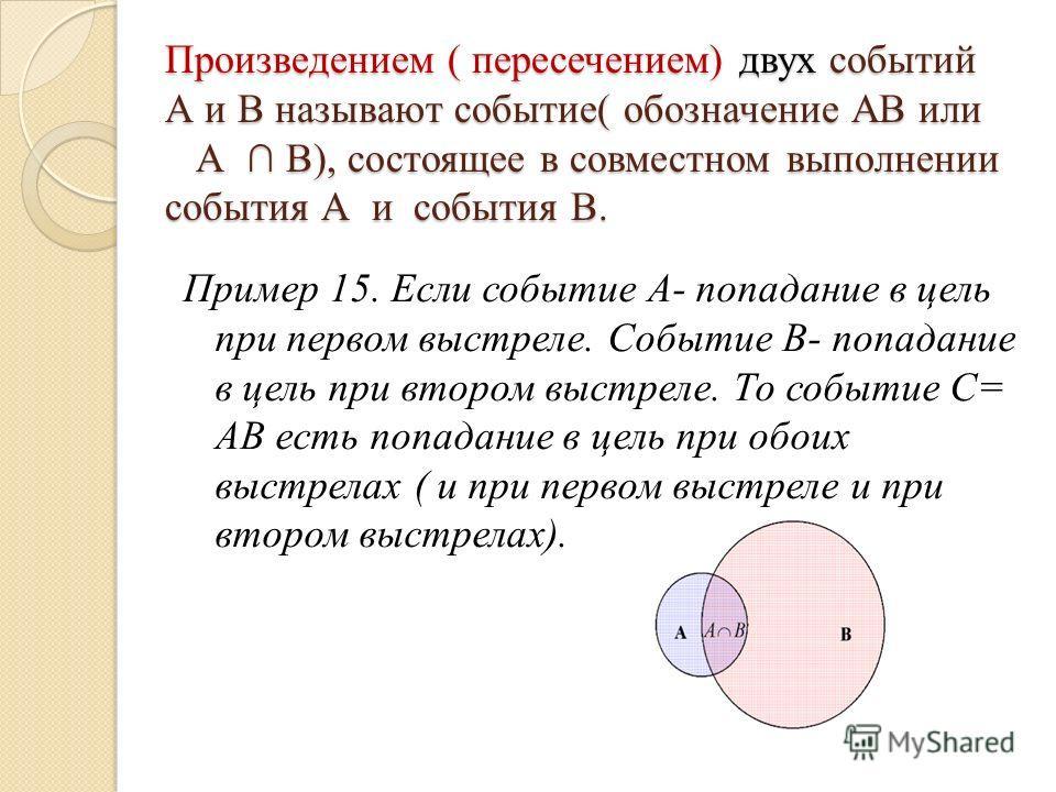 Произведением ( пересечением) двух событий А и В называют событие( обозначение АВ или А В), состоящее в совместном выполнении события А и события В. Пример 15. Если событие А- попадание в цель при первом выстреле. Событие В- попадание в цель при втор