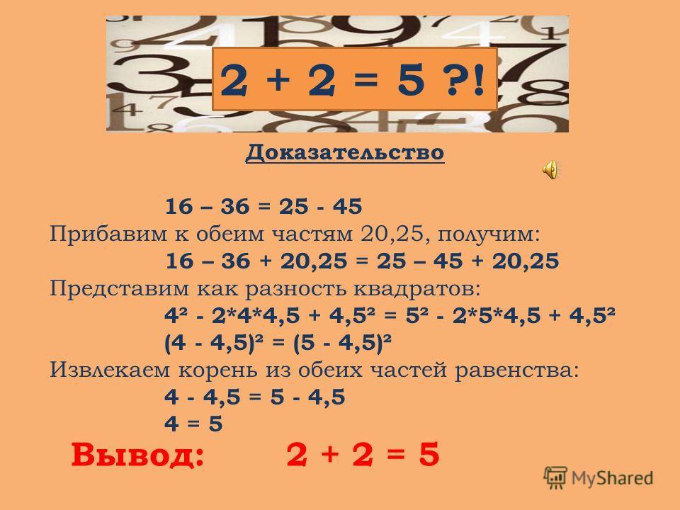 Вывод: 2 + 2 = 5 Доказательство 16 – 36 = 25 - 45 Прибавим к обеим частям 20,25, получим: 16 – 36 + 20,25 = 25 – 45 + 20,25 Представим как разность квадратов: 4² - 2*4*4,5 + 4,5² = 5² - 2*5*4,5 + 4,5² (4 - 4,5)² = (5 - 4,5)² Извлекаем корень из обеих