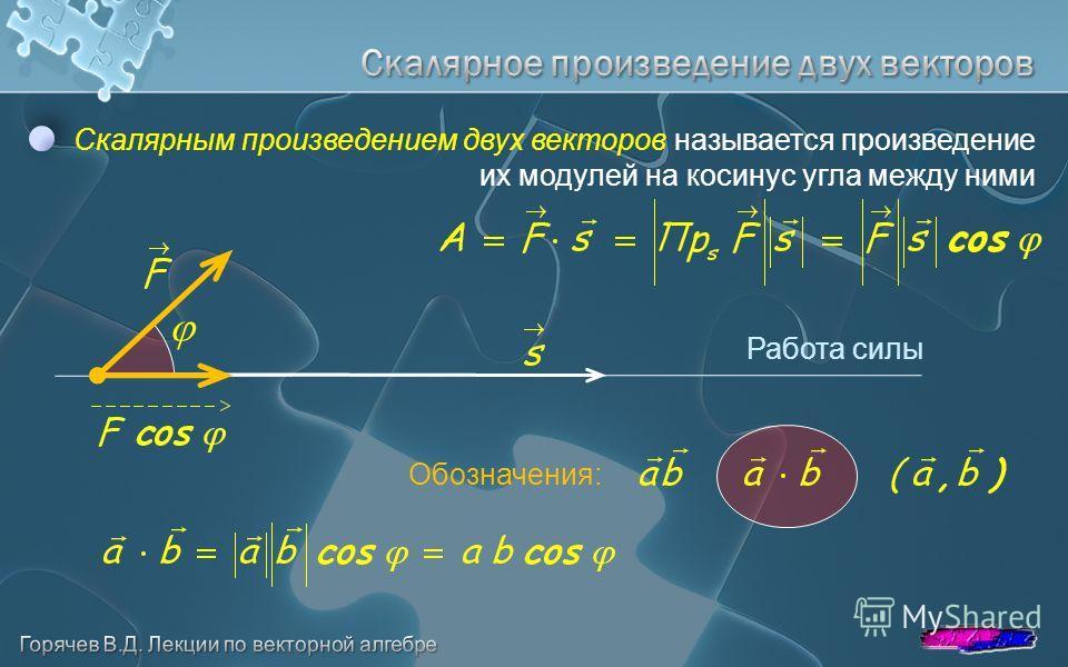 Скалярным произведением двух векторов называется произведение их модулей на косинус угла между ними Работа силы Обозначения: