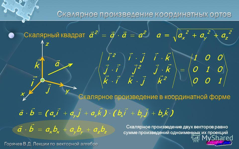 y z x Скалярный квадрат Скалярное произведение в координатной форме Скалярное произведение двух векторов равно сумме произведений одноименных их проекций
