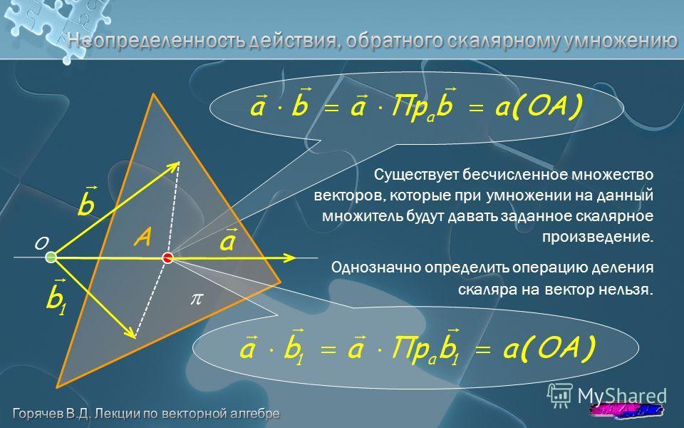O Существует бесчисленное множество векторов, которые при умножении на данный множитель будут давать заданное скалярное произведение. Однозначно определить операцию деления скаляра на вектор нельзя. A