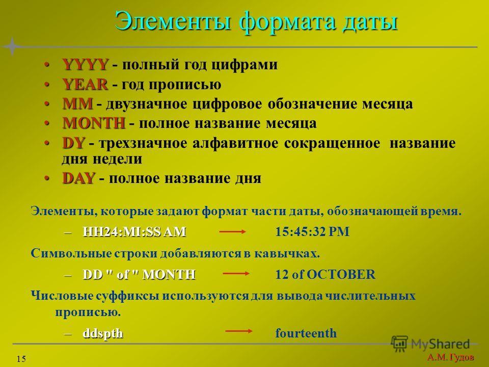 А.М. Гудов 15 Элементы формата даты YYYYYYYY - полный год цифрами YEARYEAR - год прописью MMMM - двузначное цифровое обозначение месяца MONTHMONTH - полное название месяца DYDY - трехзначное алфавитное сокращенное название дня недели DAYDAY - полное