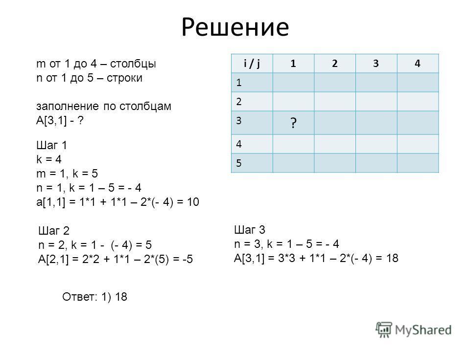 Решение Ответ: 1) 18 i / j1234 1 2 3 ? 4 5 m от 1 до 4 – столбцы n от 1 до 5 – строки заполнение по столбцам A[3,1] - ? Шаг 3 n = 3, k = 1 – 5 = - 4 A[3,1] = 3*3 + 1*1 – 2*(- 4) = 18 Шаг 2 n = 2, k = 1 - (- 4) = 5 A[2,1] = 2*2 + 1*1 – 2*(5) = -5 Шаг