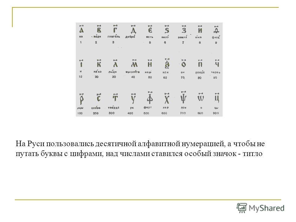 На Руси пользовались десятлличной алфавитной нумерацией, а чтобы не путать буквы с цифрами, над числами ставился особый значок - титло