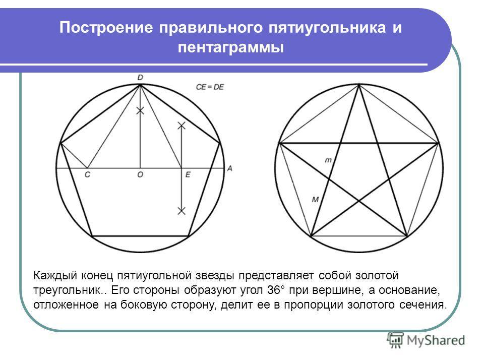 Построение правильного пятиугольника и пентаграммы Каждый конец пятиугольной звезды представляет собой золотой треугольник.. Его стороны образуют угол 36° при вершине, а основание, отложенное на боковую сторону, делит ее в пропорции золотого сечения.