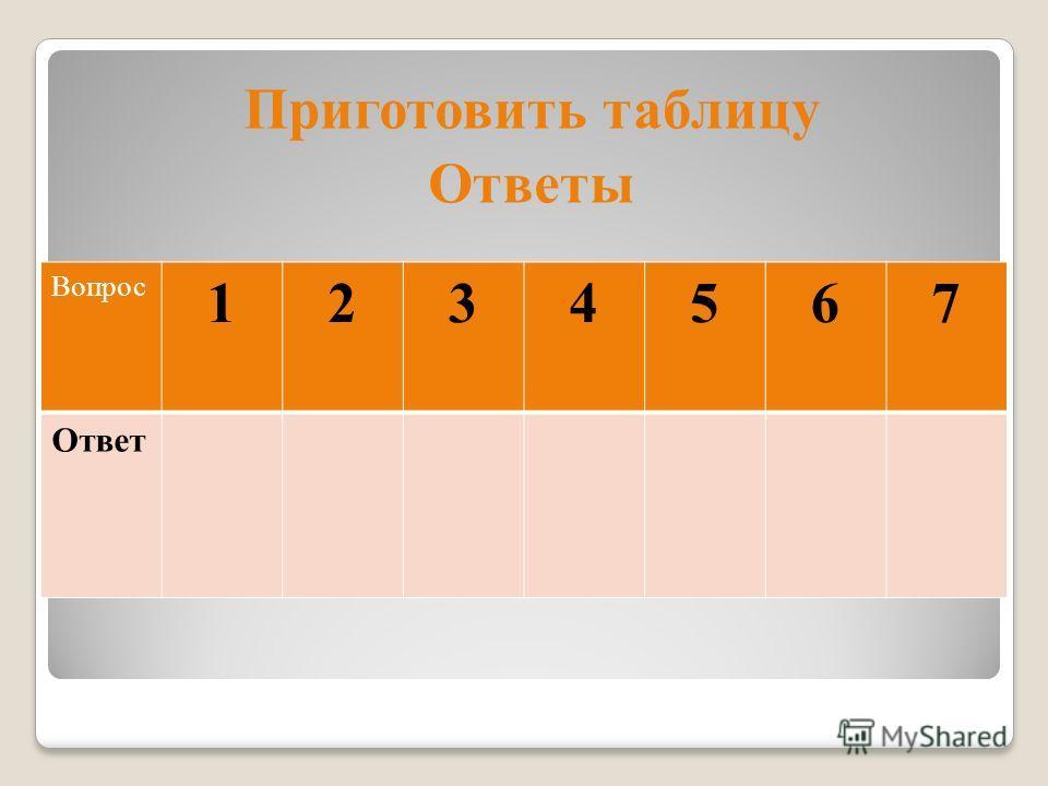 Приготовить таблицу Ответы Вопрос 1234567 Ответ