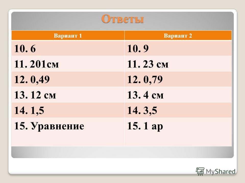 Ответы В следующий этап выходят 10 человек Вариант 1Вариант 2 10. 610. 9 11. 201 см 11. 23 см 12. 0,4912. 0,79 13. 12 см 13. 4 см 14. 1,514. 3,5 15. Уравнение 15. 1 ар