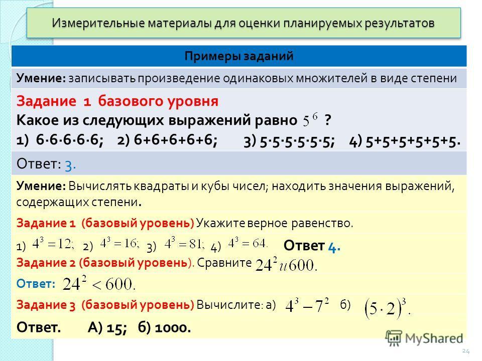Измерительные материалы для оценки планируемых результатов Примеры заданий Умение : записывать произведение одинаковых множителей в виде степени Задание 1 базового уровня Какое из следующих выражений равно ? 1) 66666; 2) 6+6+6+6+6; 3) 555555; 4) 5+5+