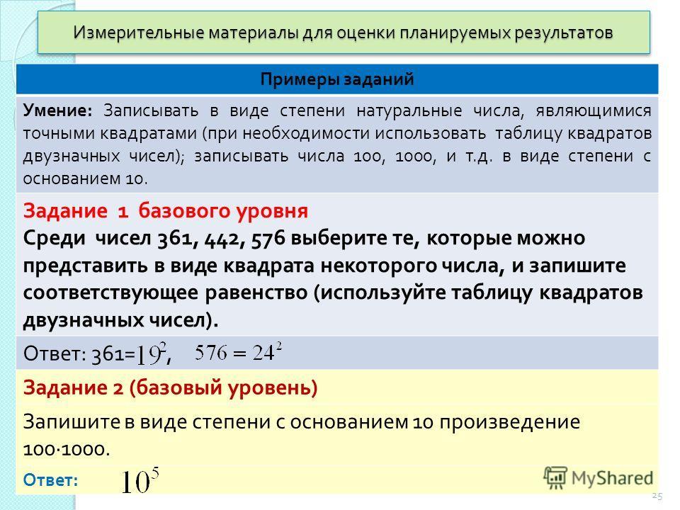 Измерительные материалы для оценки планируемых результатов Примеры заданий Умение : Записывать в виде степени натуральные числа, являющимися точными квадратами ( при необходимости использовать таблицу квадратов двузначных чисел ); записывать числа 10
