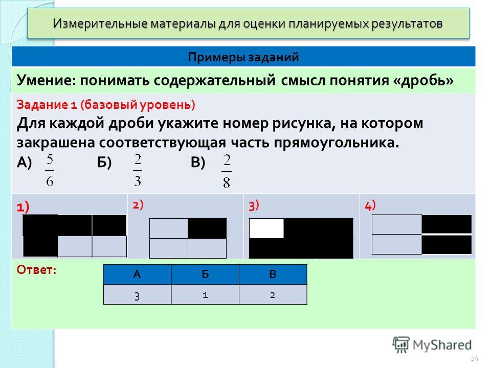 Измерительные материалы для оценки планируемых результатов Примеры заданий Умение : понимать содержательный смысл понятия « дробь » Задание 1 ( базовый уровень ) Для каждой дроби укажите номер рисунка, на котором закрашена соответствующая часть прямо