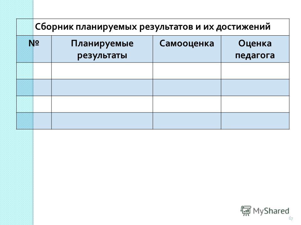 Сборник планируемых результатов и их достижений Планируемые результаты Самооценка Оценка педагога 67