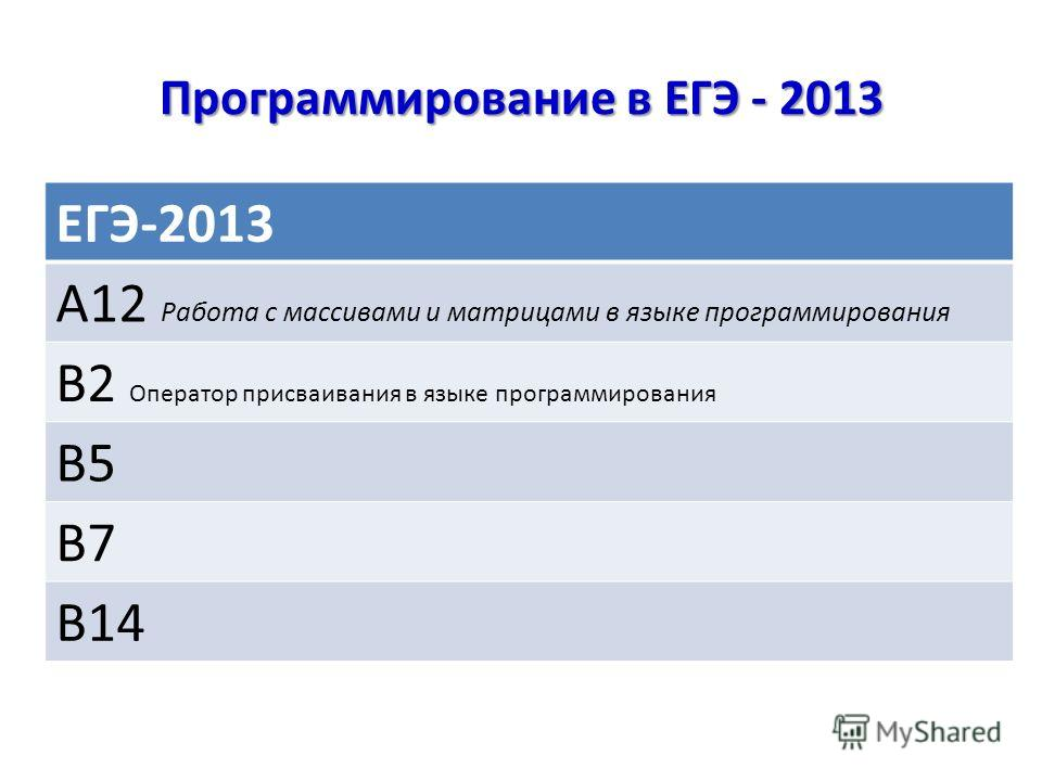 Программирование в ЕГЭ - 2013 ЕГЭ2013 A12 Работа с массивами и матрицами в языке программирования В2 Оператор присваивания в языке программирования B5B5 В7 В14