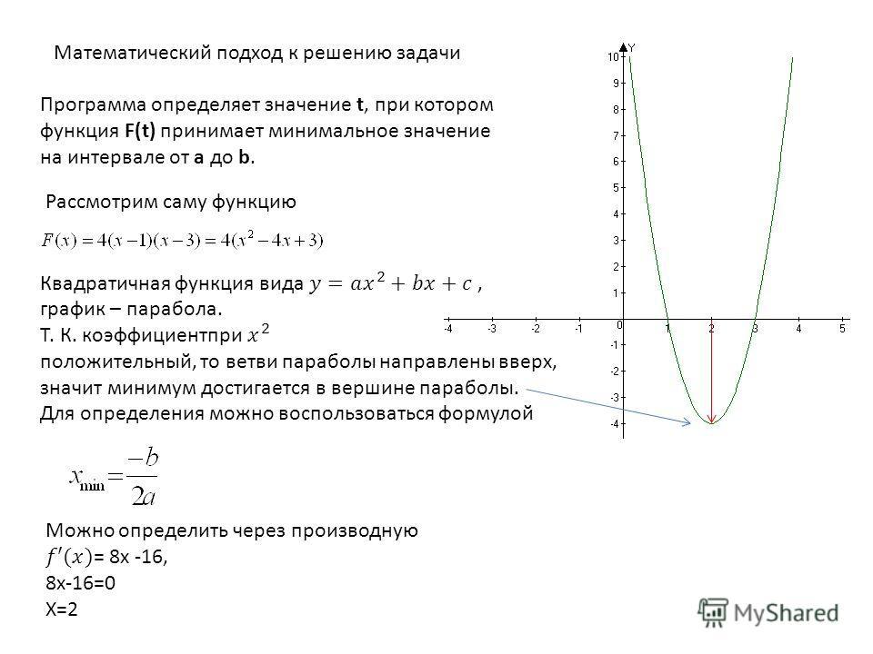 Математический подход к решению задачи Программа определяет значение t, при котором функция F(t) принимает минимальное значение на интервале от a до b. Рассмотрим саму функцию