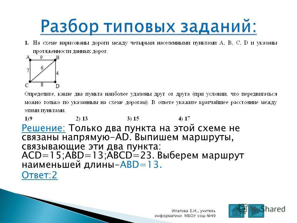 Решение: Только два пункта на этой схеме не связаны напрямую-AD. Выпишем маршруты, связывающие эти два пункта: ACD=15;ABD=13;ABCD=23. Выберем маршрут наименьшей длины-ABD=13. Ответ:2 Ипатова Е.Н., учитель информатики МБОУ сош 49