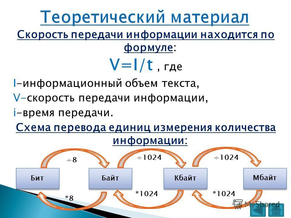 Скорость передачи информации находится по формуле: V=I/t, где I-информационный объем текста, V-скорость передачи информации, i-время передачи. Схема перевода единиц измерения количества информации: Кбайт Мбайт Бит Байт ÷8 ÷1024 *1024 *8