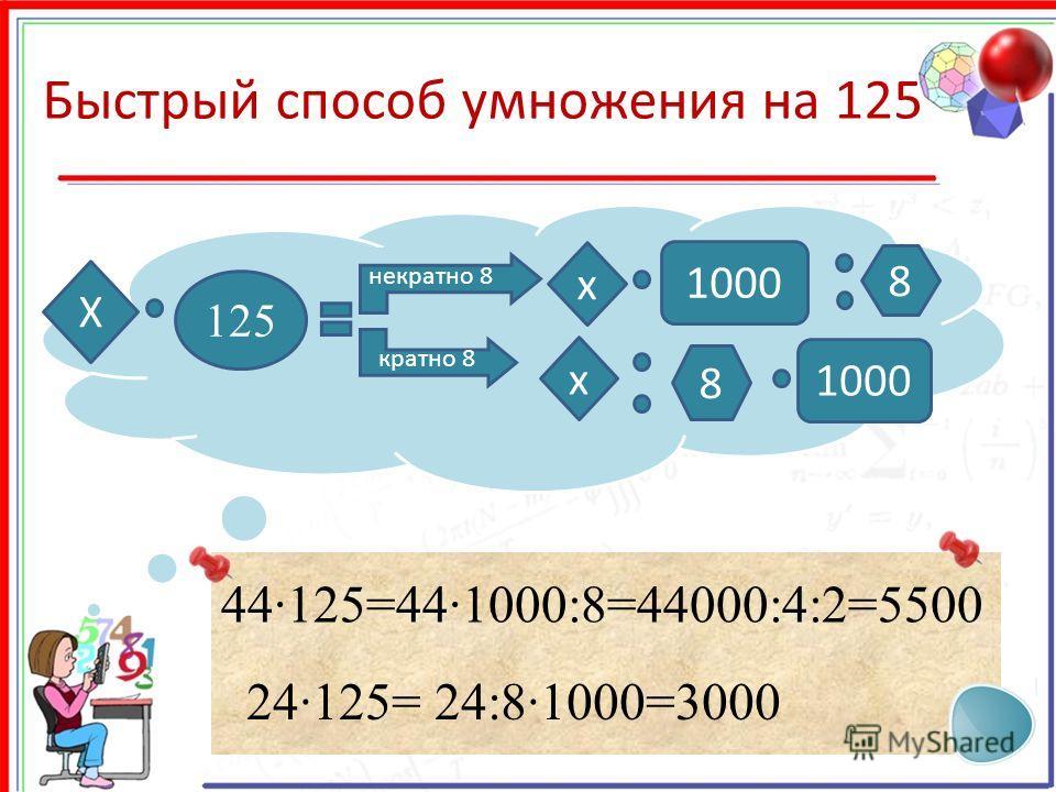 Быстрый способ умножения на 125 125 x 1000 8 8 x некратно 8 кратно 8 X 44·125=44·1000:8=44000:4:2=5500 24·125= 24:8·1000=3000