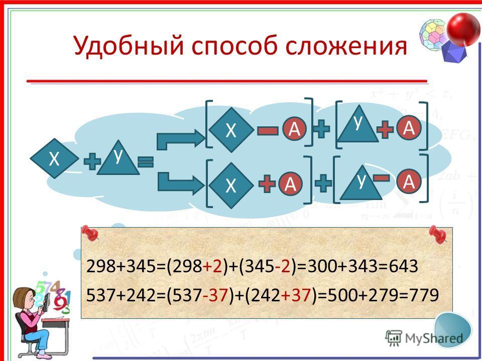 Удобный способ сложения y X X X y A A y A A 298+345=(298+2)+(345-2)=300+343=643 537+242=(537-37)+(242+37)=500+279=779
