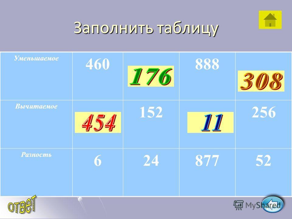 58 34 19 11 23,43,58,73,93 12,16,34,13,18 40,30,19,20,70 5,10,11,15,20