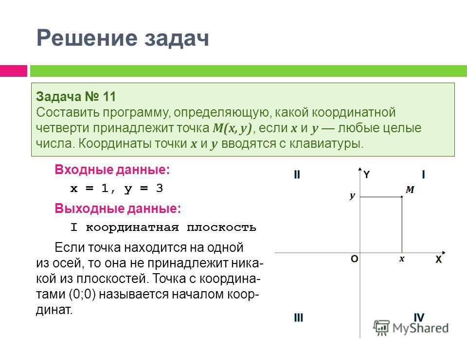 Решение задач Входные данные: x = 1, y = 3 Выходные данные: I координатная плоскость Если точка находится на одной из осей, то она не принадлежит ника- кой из плоскостей. Точка с координатами (0;0) называется началом координат. Задача 11 Составить пр
