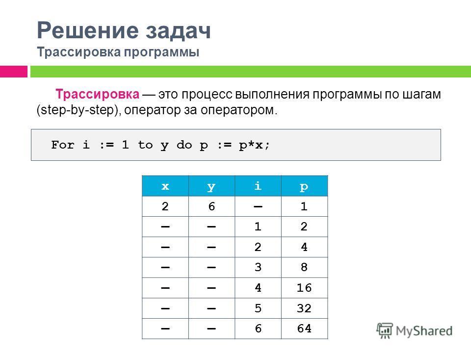 Решение задач Трассировка программы Трассировка это процесс выполнения программы по шагам (step-by-step), оператор за оператором. For i := 1 to y do p := p*x; xyip 261 12 24 38 416 532 664