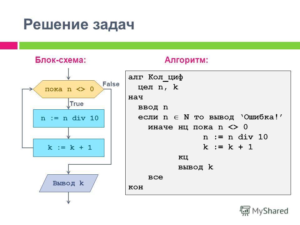 Решение задач Блок-схема:Алгоритм: алг Кол_циф цел n, k нач ввод n если n N то вывод Ошибка! иначе нц пока n  0 n := n div 10 k := k + 1 кц вывод k все кон n := n div 10 Вывод k пока n  0 k := k + 1 True False