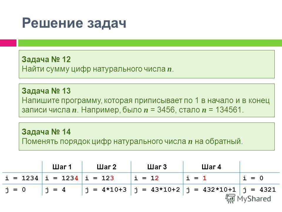 Решение задач Задача 12 Найти сумму цифр натурального числа n. Задача 13 Напишите программу, которая приписывает по 1 в начало и в конец записи числа n. Например, было n = 3456, стало n = 134561. Задача 14 Поменять порядок цифр натурального числа n н