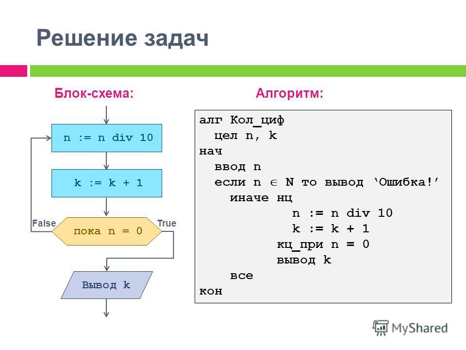 Решение задач Блок-схема:Алгоритм: алг Кол_циф цел n, k нач ввод n если n N то вывод Ошибка! иначе нц n := n div 10 k := k + 1 кц_при n = 0 вывод k все кон n := n div 10 Вывод k пока n = 0 k := k + 1 False True