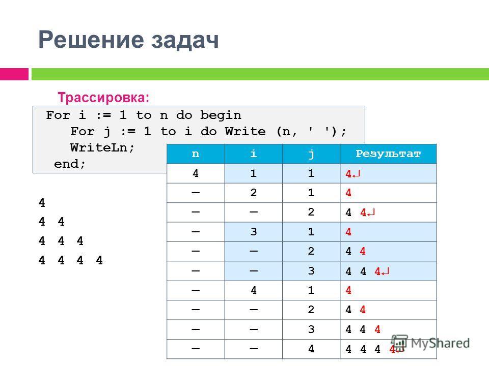 Решение задач Трассировка: For i := 1 to n do begin For j := 1 to i do Write (n, ' '); WriteLn; end; nij Результат 411 4 214 2 4 4 314 24 3 4 4 4 414 24 34 4 4 4 4 4 4 4 4 44 444 4444