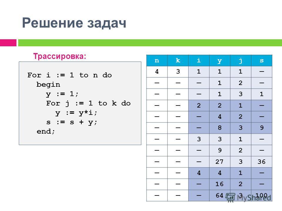 Решение задач Трассировка: For i := 1 to n do begin y := 1; For j := 1 to k do y := y*i; s := s + y; end; nkiyjs 43111 12 131 221 42 839 331 92 27336 441 162 643100