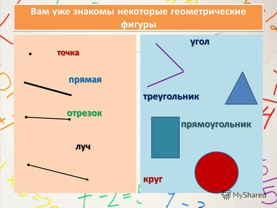Вам уже знакомы некоторые геометрические фигуры точка. точка прямая отрезок луч луч угол угол треугольник прямоугольник прямоугольник круг