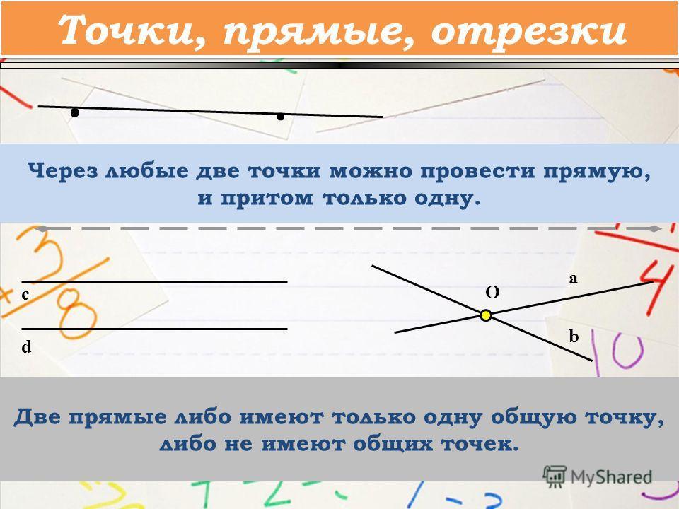 O a b Через любые две точки можно провести прямую, и притом только одну. c Две прямые либо имеют только одну общую точку, либо не имеют общих точек... d Точки, прямые, отрезки