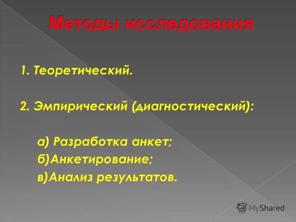 1. Теоретический. 2. Эмпирический (диагностический): а) Разработка анкет; б)Анкетирование; в)Анализ результатов.