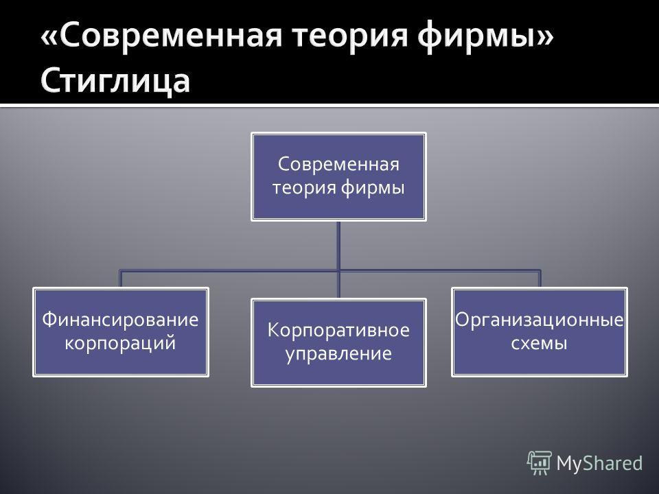 Современная теория фирмы Финансирование корпораций Корпоративное управление Организационные схемы