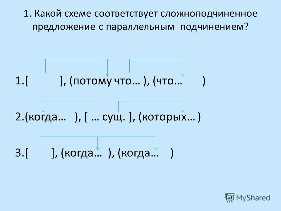 1. Какой схеме соответствует сложноподчиненное предложение с параллельным подчинением? 1.[ ], (потому что… ), (что… ) 2.(когда… ), [ … сущ. ], (которых… ) 3.[ ], (когда… ), (когда… )