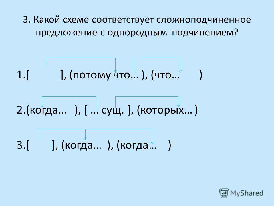 3. Какой схеме соответствует сложноподчиненное предложение с однородным подчинением? 1.[ ], (потому что… ), (что… ) 2.(когда… ), [ … сущ. ], (которых… ) 3.[ ], (когда… ), (когда… )