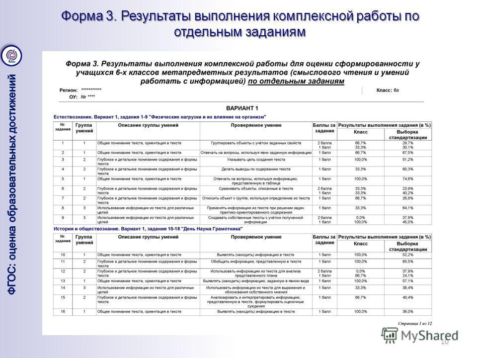 10 Форма 3. Результаты выполнения комплексной работы по отдельным заданиям