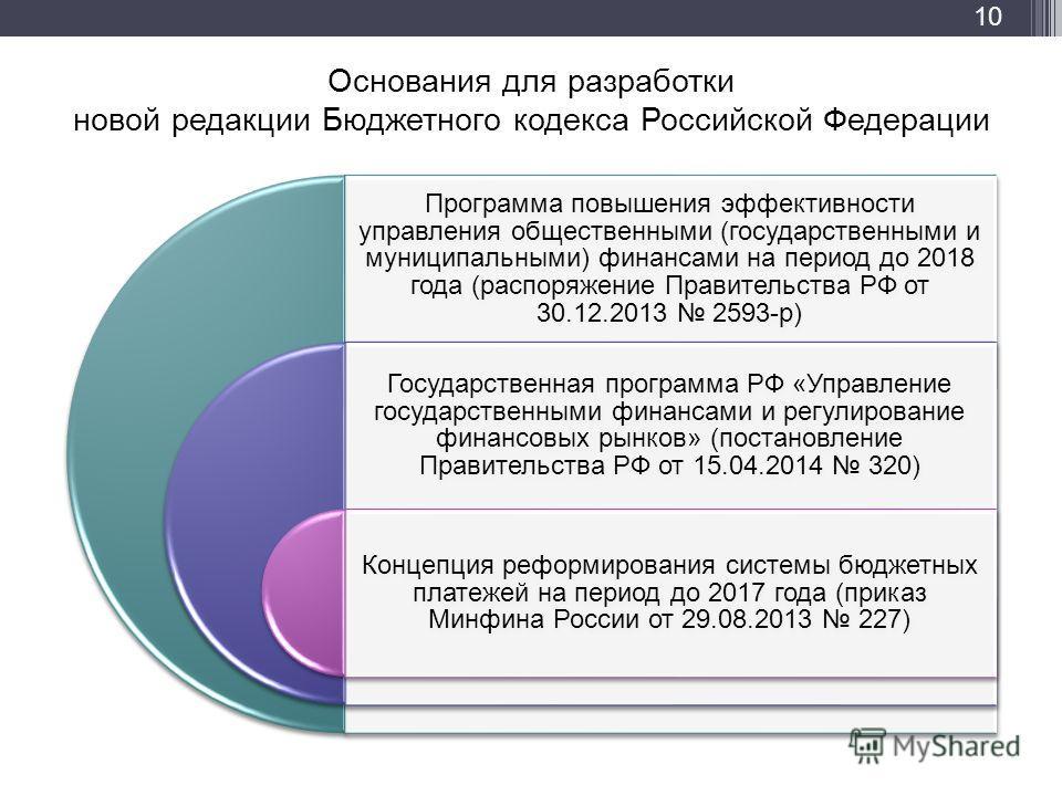 Основания для разработки новой редакции Бюджетного кодекса Российской Федерации Программа повышения эффективности управления общественными (государственными и муниципальными) финансами на период до 2018 года (распоряжение Правительства РФ от 30.12.20