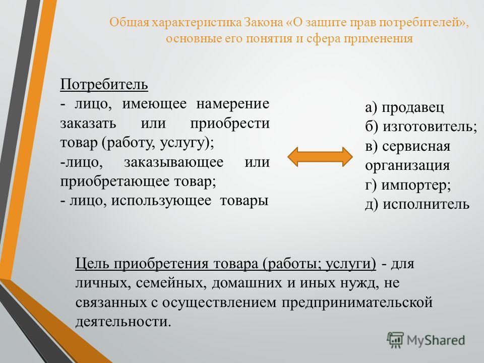 Общая характеристика Закона «О защите прав потребителей», основные его понятия и сфера применения Потребитель - лицо, имеющее намерение заказать или приобрести товар (работу, услугу); -лицо, заказывающее или приобретающее товар; - лицо, использующее